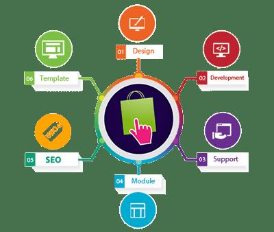 prestashop-web-development-image
