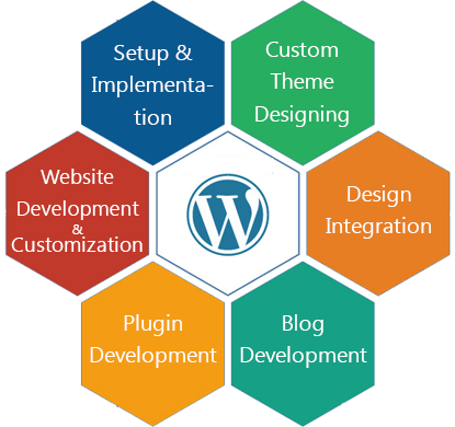 wordpress important lion vision
